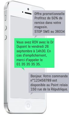 e-marketing SMS, envoyer tout type de message marketing par SMS