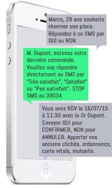 messages avec réponse SMS