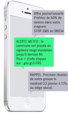 exemples d'envoi massif de SMS