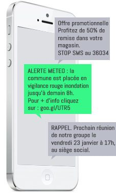 envoi de sms Groupe