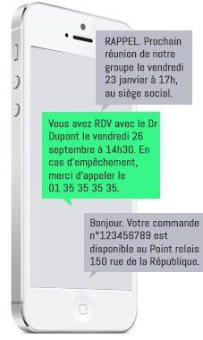 exemple d'envoi sms automatique