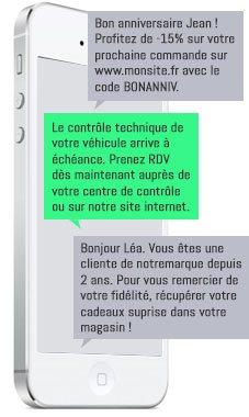 exemples de messages d'anniversaire professionnel envoyés par SMS