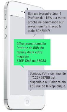 exemple de messages pour programme fidélité par SMS