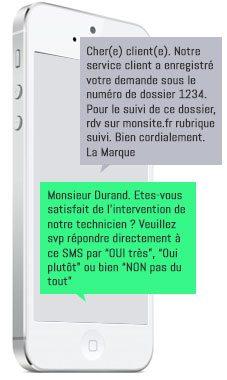Exemples de communication relation client réalisée par SMS