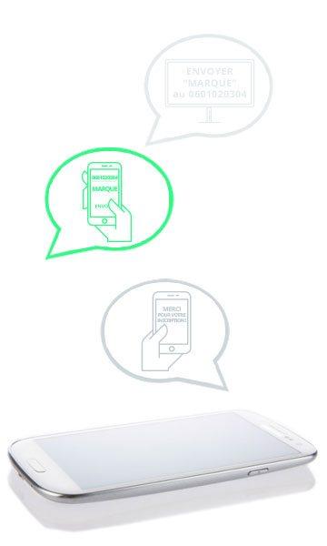 La location de numéro mobile virtuel en 3 étapes