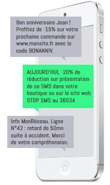 exemples de messages SMS A2P