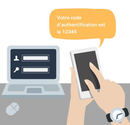 SMS OTP paiement en ligne start up banques smsmode